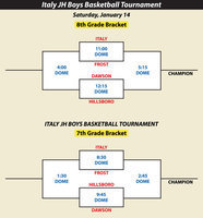Image: Attached are the game brackets for the upcoming Italy Jr. High Boys Only Basketball Tournament being held inside the dome on Saturday, January 14, 2017. 7th Grade and 8th Grade squads from Italy, Frost, Dawson and Hillsboro will be competing.
