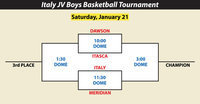 Image: Attached are the game brackets for the upcoming Italy JV Boys Only Basketball Tournament being held inside the dome on Saturday, January 21, 2017. Italy , Itasca, Dawson and Meridian will be competing.
